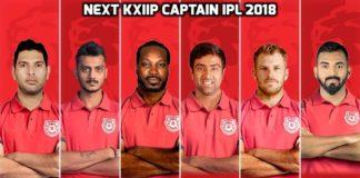 New Kings XI Punjab Captain in IPL 2018