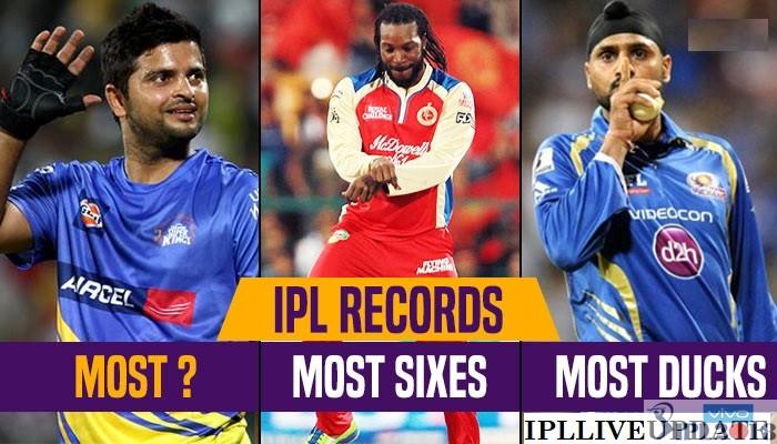 IPL 2018 : All Time IPL Records