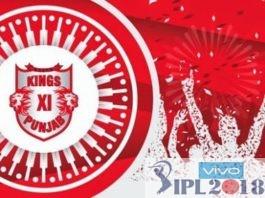 Kings XI Punjab Team Players Names