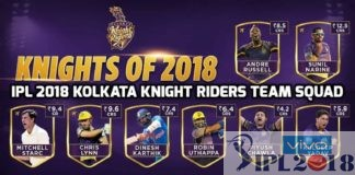 IPL 2018 Kolkata Knight Riders Team Squad And Players List