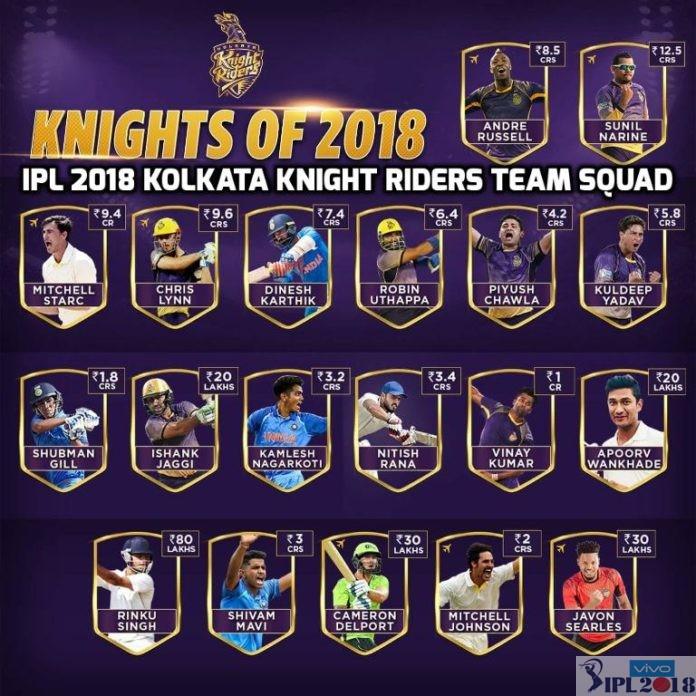 IPL 2018 Kolkata Knight Riders Team Squad And Players List