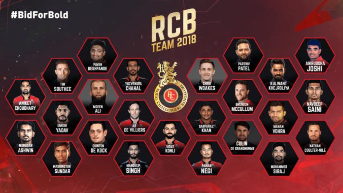 IPL 2018 RCB Team Squad