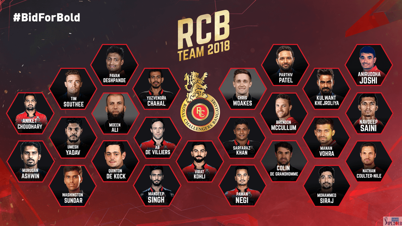 Ipl 2018 Rcb Team Squad And Players List